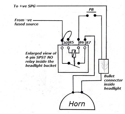 [DIAGRAM_4FR]  Anyone added a relay to horn circ? - Britbike forum | Horn With Relay Wiring Diagram Bsa |  | BritBike